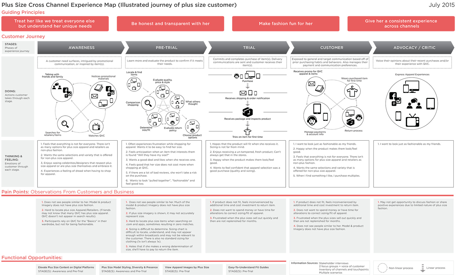 Customer_Journey_Map.jpg